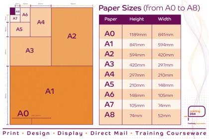 pdf blog for Printing Plus Lancaster